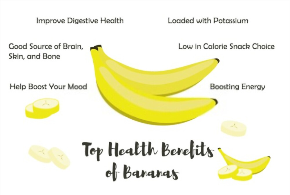 Banana For Everything Secrets And Benefits Of A Banana A Day What It Is For And Contraindications